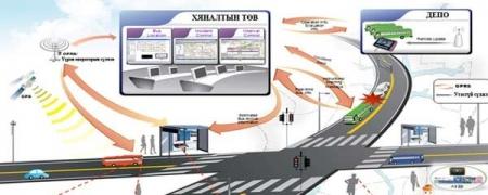 Ирэх жилийн 2 сараас эхлэн нийтийн тээврийн төлбөрийн систем цахим хэлбэрт шилжинэ