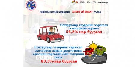 """""""Архигүй"""" өдрүүдэд согтуу жолоочийн тоо 56,8 хувиар буурчээ"""