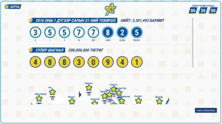 Дөрвөн сая төгрөгийн 3 азтан тодорлоо