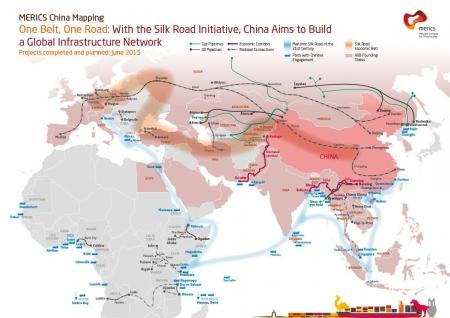 Нэг бүс, нэг зам форум Монголд ямар үр ашигтай вэ