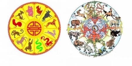 Өдрийн сайн цаг нь үхэр, луу, морь, хонь, нохой, гахай болой
