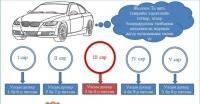 3, 8-аар төгссөн тээврийн хэрэгсэл татварт хамрагдана