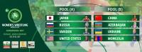 Дэлхийн цомын тэмцээнд оролцох найман багийн бүрэлдэхүүн