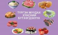 Хоолны хордлого гэж юу вэ?