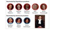 """АНУ: """"Шинэ ерөнхийлөгч томилогдтол дээд шүүхийн шүүгчийг сонгохгүй"""""""
