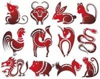 Тухайн өдөр гахай, хулгана, үхэр, луу, нохой жилтнээ аливаа үйлийг хийхэд эерэг сайн
